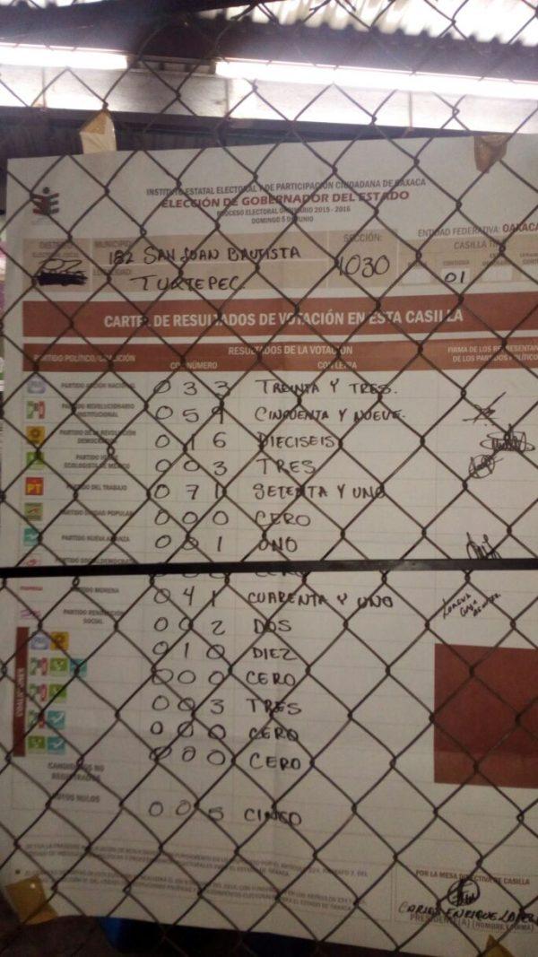 #Elecciones2016 Recorrido por casillas, datos preliminares