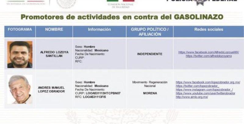 AMLO, detrás de protestas y saqueos contra gasolinazo: PF