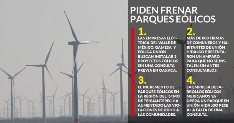 Zapotecos se levantan contra 3 parques eólicos; acusan despojo y engaño de grupos extranjeros