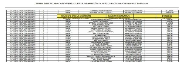 Exhiben a regidora de Tuxtepec y otros líderes, recibieron apoyos d miles de pesos del ayuntamiento