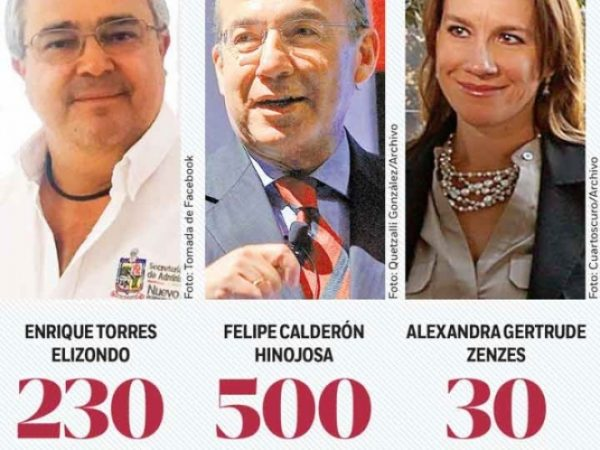 Allegados financian a los independientes; Calderón dio $500 mil a su esposa
