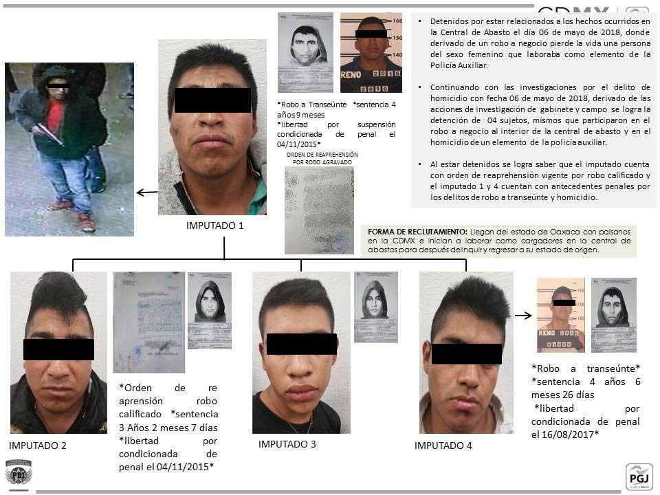Detienen a presunto asesino de mujer policía en la Central de Abasto