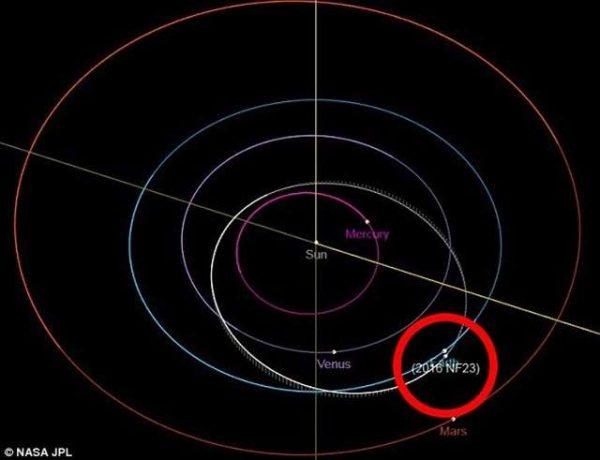 Un asteroide pasará muy cerca de la Tierra la próxima semana