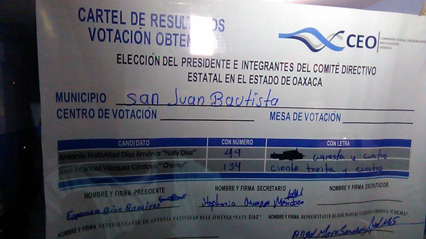 """Gana """"Chema"""" Córdova elección del PAN en Tuxtepec"""