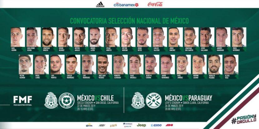 Anuncian a los convocados para el Tri frente a Chile y Paraguay