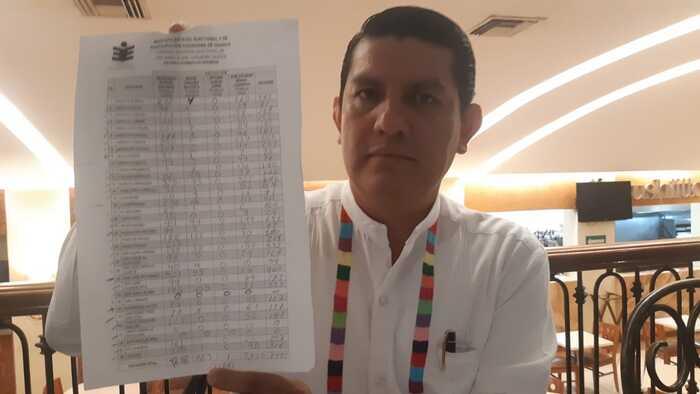 Denuncian a Diputados Alejandro Avilés del PRI y Saúl Cruz del PT, de querer desestabilizar la comunidad de San Juan Lalana