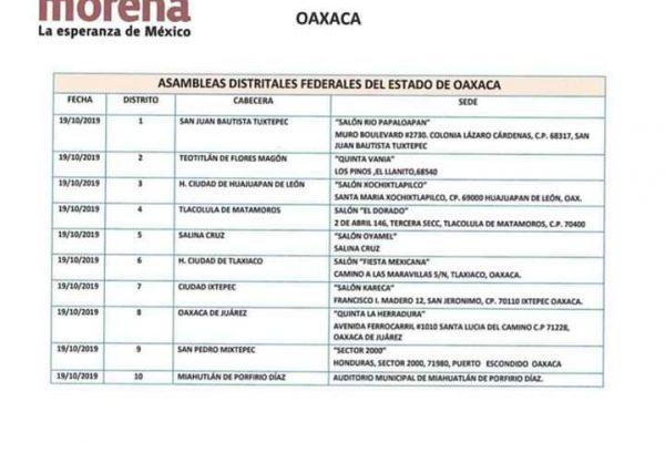 Lista de sedes donde se celebrarán las asambleas distritales federales de MORENA en Oaxaca