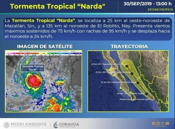 Atiende Conagua emergencia por lluvias en 22 municipios de Oaxaca