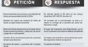 Atiende y responde el IEEPO a supervisores de primarias