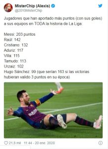 Hugo Sánchez fue el jugador que más puntos aportó al Madrid en la historia