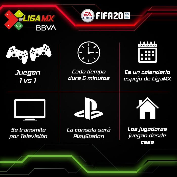 Liga MX regresa, pero lo hará de manera virtual