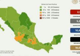 Suman 94 muertos por Covid-19 y 2 mil 143 contagiados en México