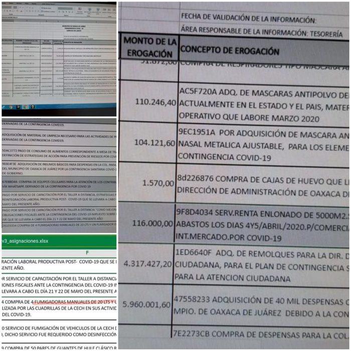 Edil capitalino gasta más de 26 mdp por Covid; se tribuye hospedaje médico