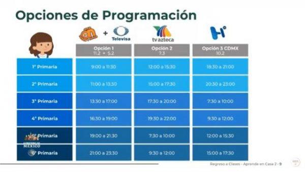 Así serán los horarios para las clases por televisión
