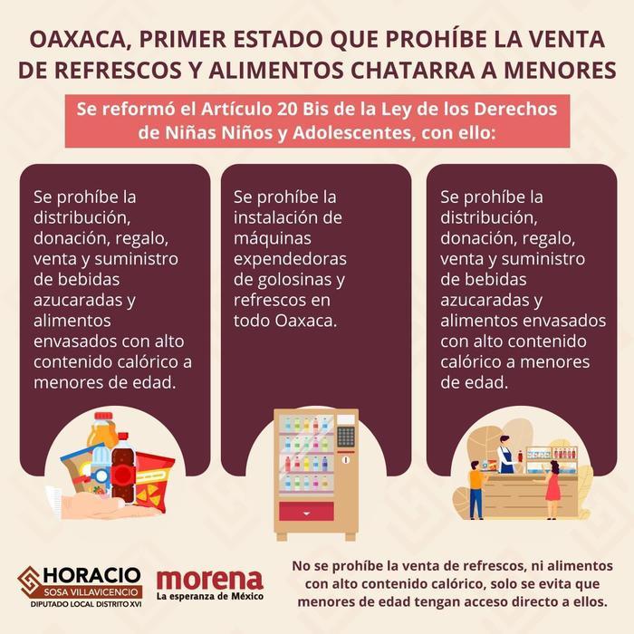 Prohíben venta de bebidas y alimentos chatarra a niños en todo Oaxaca