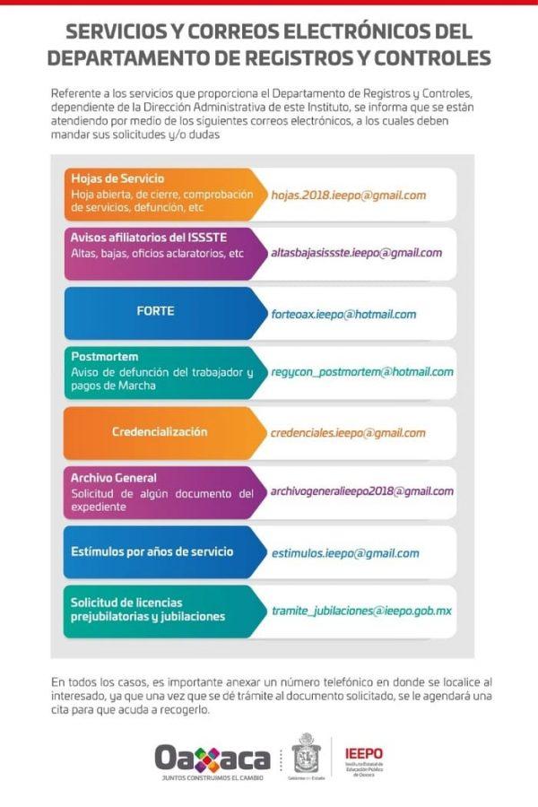 Habilita IEEPO correos electrónicos para atención de trámites y procedimientos administrativos