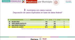 Suspenden en Oaxaca actividades eclesiásticas por COVID-19: SSO
