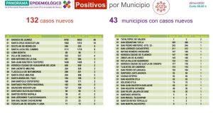 En Oaxaca, 83% de los decesos por COVID-19 pertenece al grupo de 50 a 65 años y más