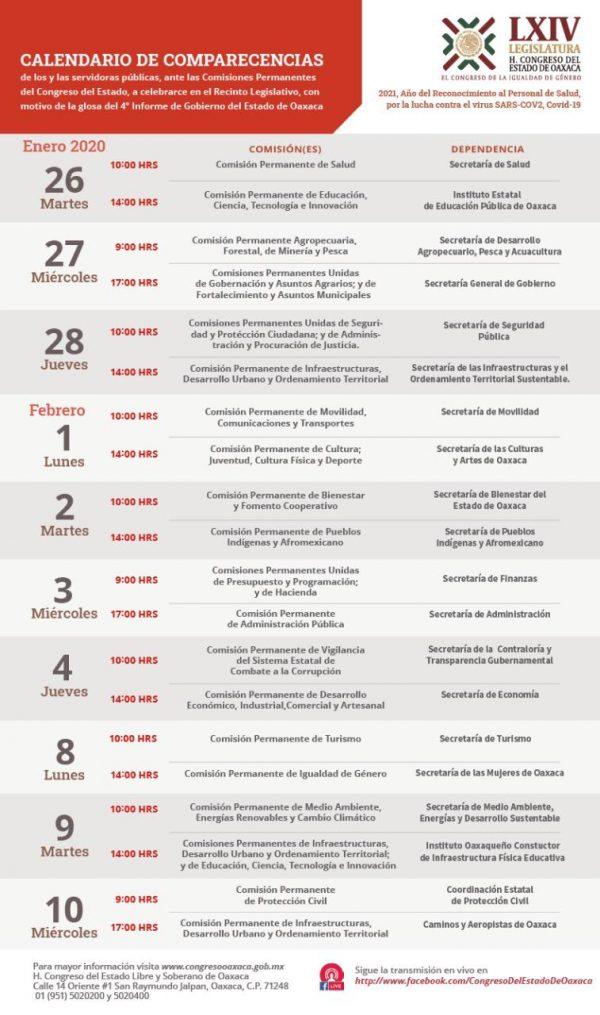 Dos meses después de entrega de informe de gobierno, inician comparecencia de funcionarios de Oaxaca