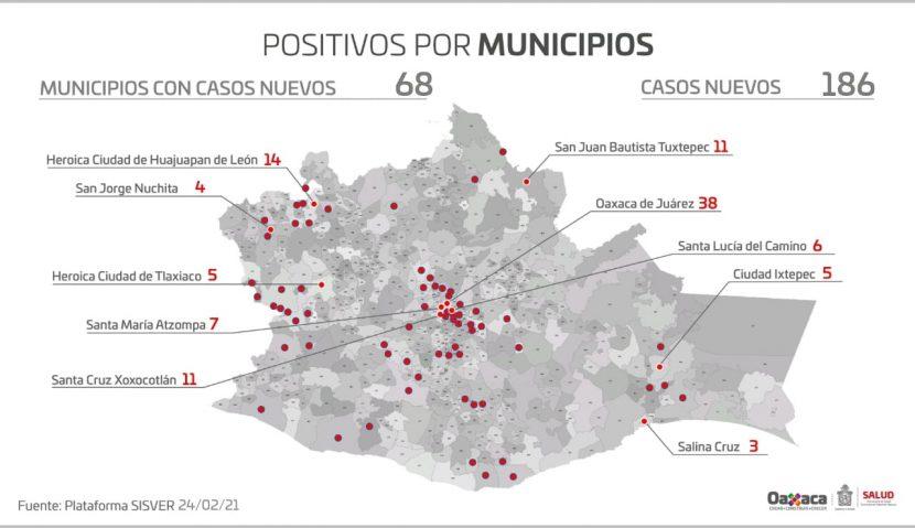 Cuantifican los SSO 40 mil 063 casos positivos y dos mil 860 muertes por COVID-19