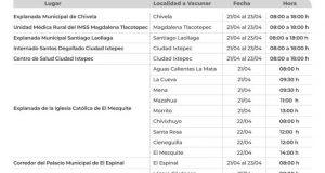 Instalarán once puntos de vacunación contra Covid-19 en Ciudad Ixtepec