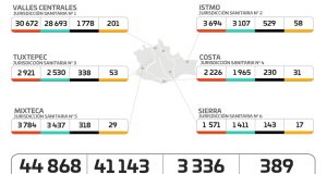 Registran 175 casos nuevos de Covid-19 y 389 casos activos