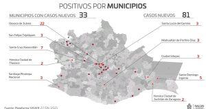 Registra SSO 279 casos activos de COVID-19, hay 3 hospitales al 100% de ocupación hospitalaria