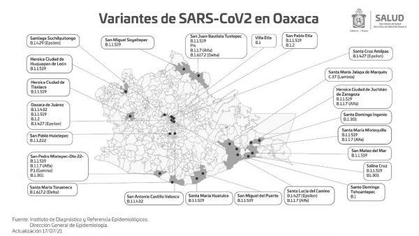 Circulan nuevas variantes de COVID-19 en Oaxaca: SSO