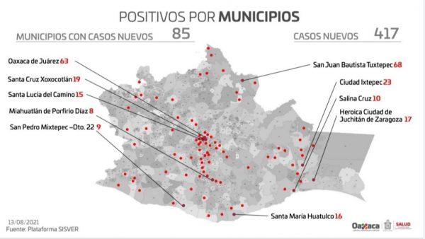 187 nuevos casos de Covid en Tuxtepec en una semana; ayer fueron 68