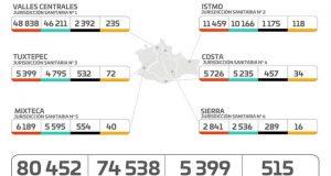 Suman 151 casos nuevos de COVID-19 y cuatro defunciones, la pandemia aún continua, no bajes la guardia