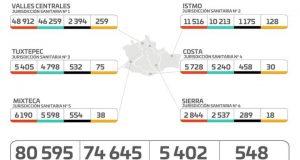 Se mantiene capacidad hospitalaria para COVID-19, por debajo del 40%: SSO